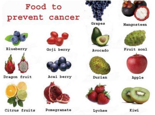 phòng tránh ung thư