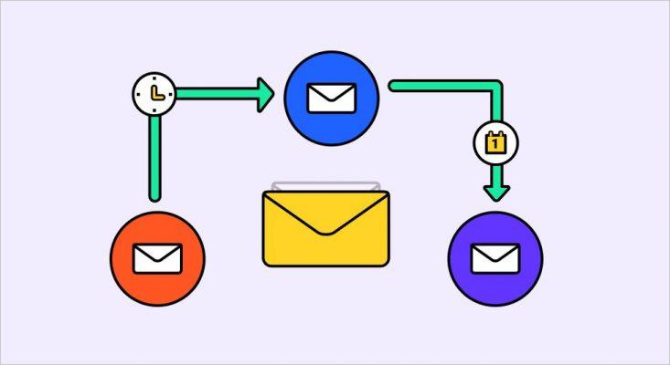 Chuỗi 5 email đầu tiên trong bán hàng